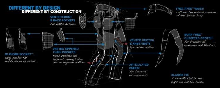KÜHL Konfidant Air pants
