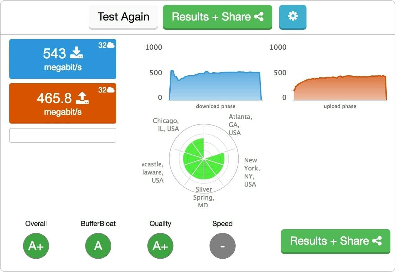 Att gigapower vs comcast business class internet service speed test and buffer bloat pooptronica