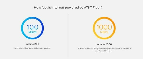 AT&T GigaPower vs. Comcast Business Class internet service