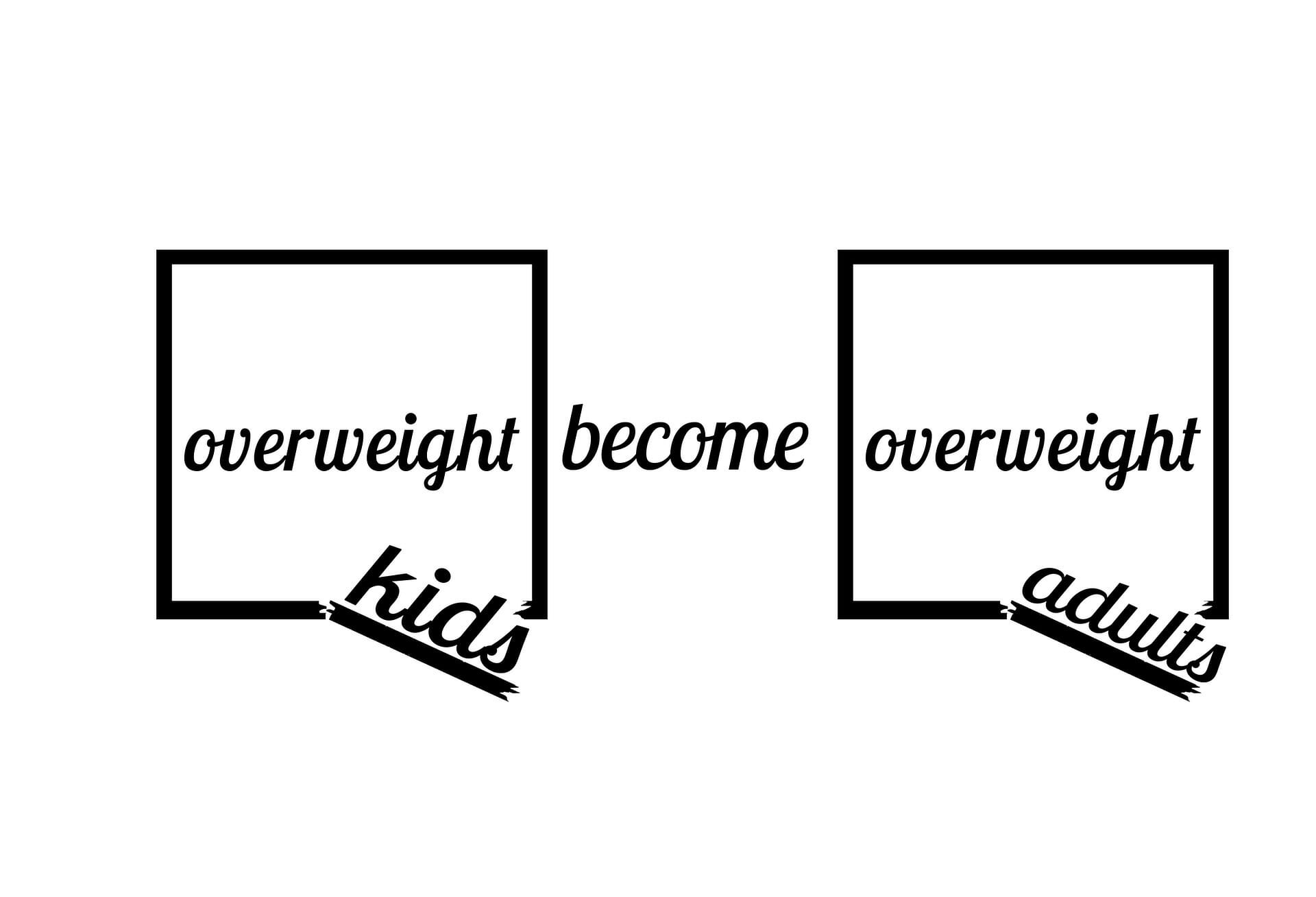 How to Promote Weight Loss in Overweight Kids? Fighting Childhood Obesity: 5 Tips You Need to Know