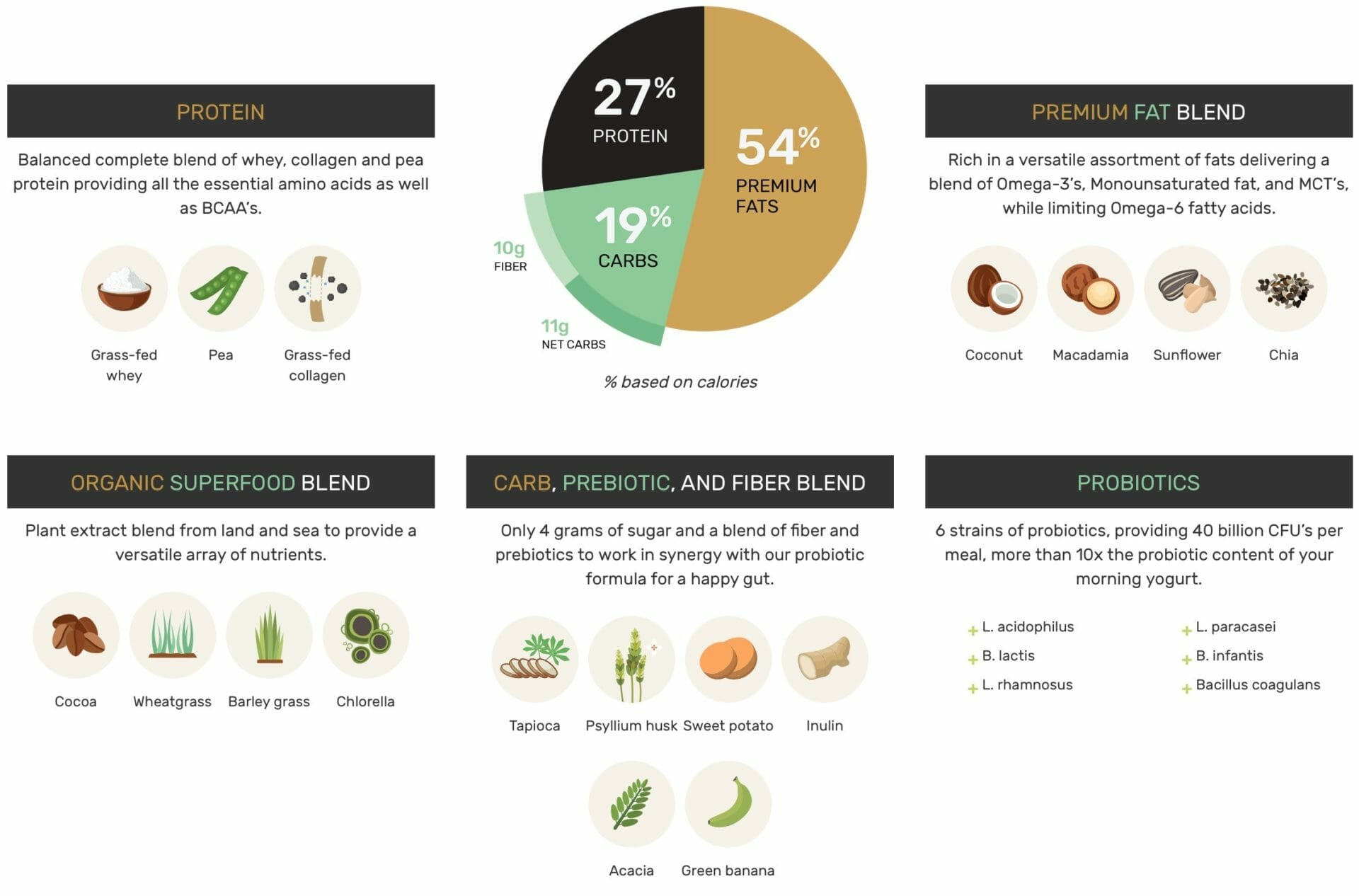 Ample Meal Nutrition