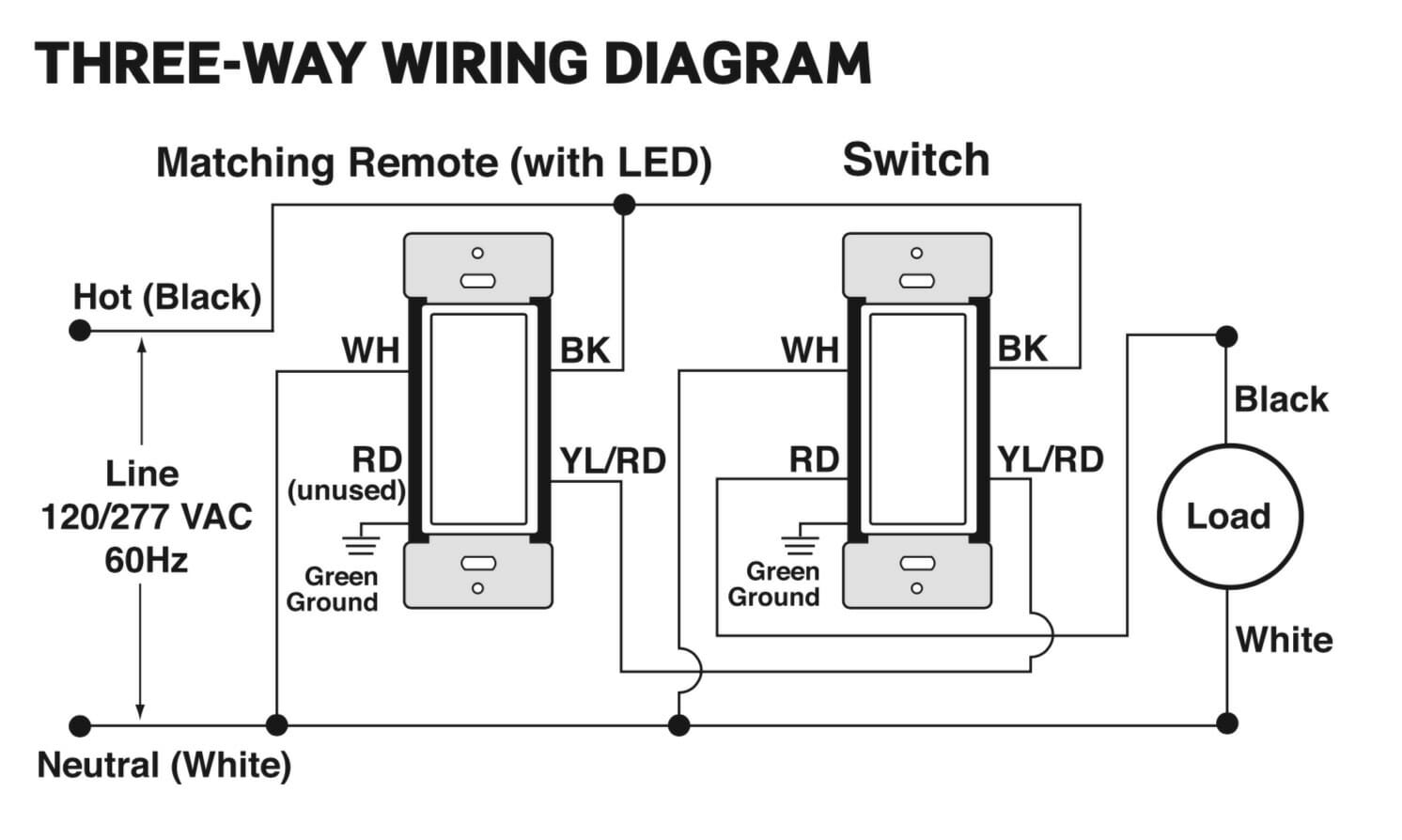 Wiring Diagram For A Leviton 4 Way Switch