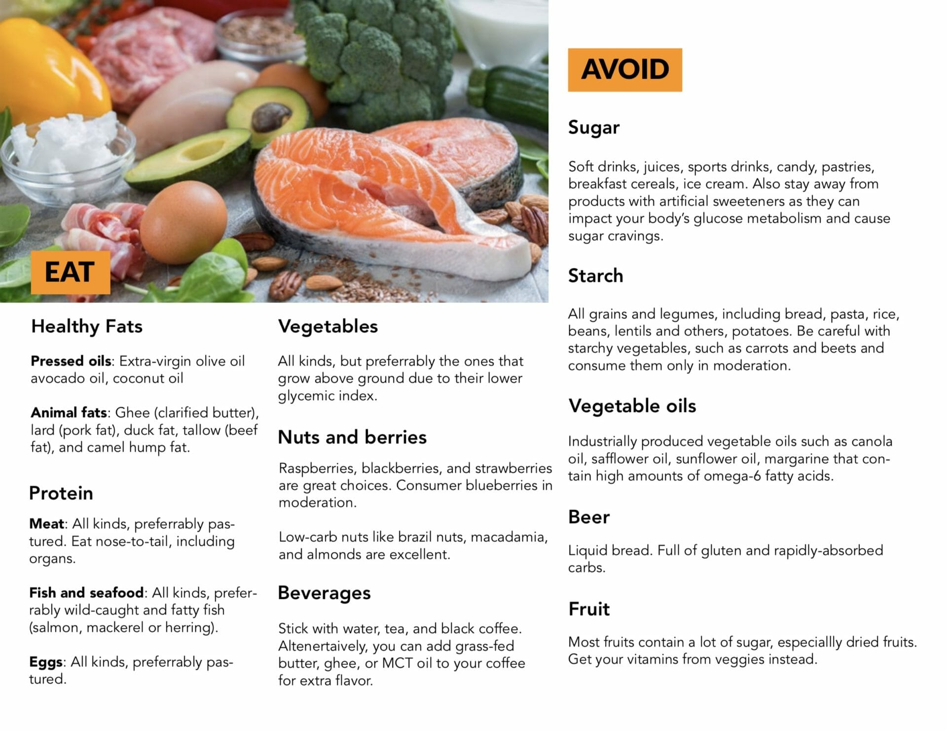 Keto Paleo Cheat Sheet