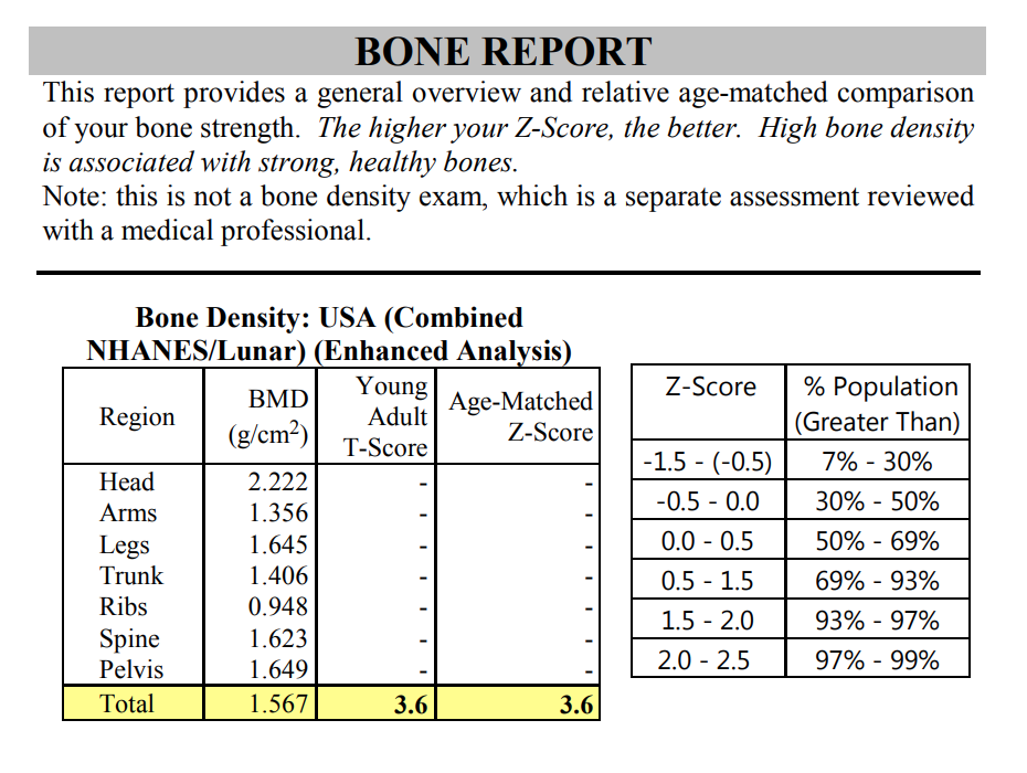 Michael's Bone Density report