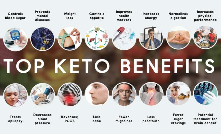 Top Keto Benefits