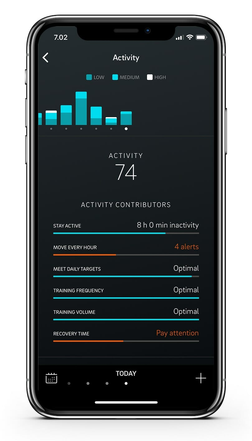 Oura activity tracking